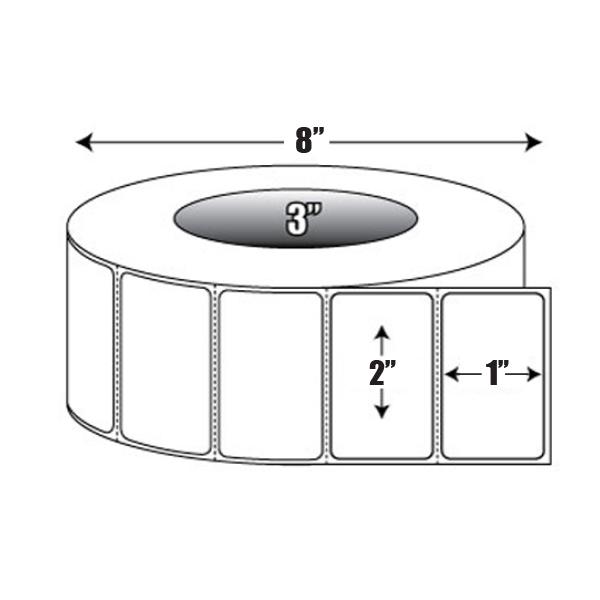 medidas 2×1